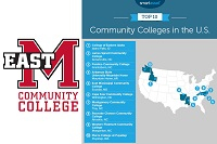 SmartAsset has named East Mississippi Community College among the Top 10 colleges in the nation for the third year in a row.