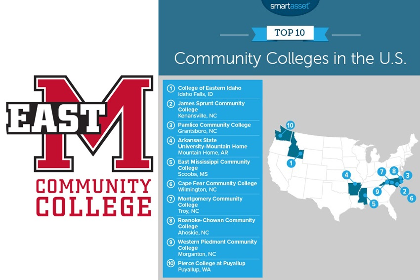 "SmartAsset has named EMCC No 5 in the nation in its annual report titled ""The Best Community Colleges in America - 2018 Edition."""